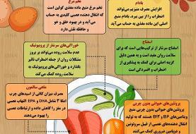 اینفوگرافیک / شش منبع غذایی مهم برای پیشگیری از اضطراب