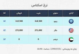 سومین تغییر نرخ ارز بر روی تابلوی صرافی ملی | آخرین قیمت ارزها در یکم مهر ۹۹