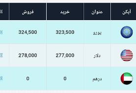 قیمت دلار در صرافی ملی به ۲۷۸۰۰ رسید