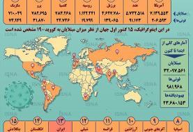 اینفوگرافیک / آمار کرونا در جهان تا ۳ مهر