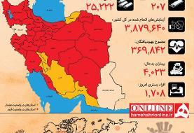 اینفوگرافیک | کرونا در ایران به سوی رکورد تازه میرود؟ | نقشه را ببینید