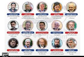 وضعیت ۱۵ کاندیدای احتمالی انتخابات ۱۴۰۰ / از «ضرغامی» و «جلیلی» تا «لاریجانی» و «ظریف»