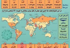اینفوگرافیک | آخرین آمار کرونا در جهان | ایران امروز در رده چندم کروناست؟