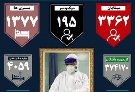 کرونا در ایران/ ۱۹۵ نفر دیگر جان باختند
