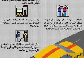 ببینید | راههای پیشگیری از ابتلا به کرونا هنگام استفاده از حملونقل عمومی