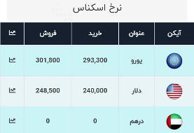 آخرین قیمت ارز، امروز ۲۳ دی ۹۹: دلار به ۲۴۸۵۰ تومان رسید