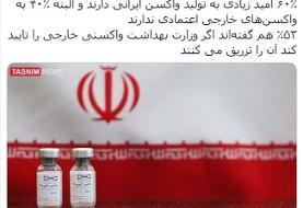 چند درصد مردم واکسن ایرانی کرونا را تزریق میکنند؟