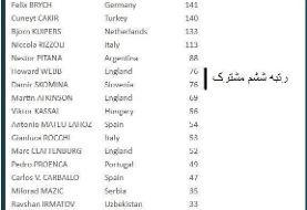 عکس   علیرضا فغانی در میان برترین داوران یک دهه اخیر فوتبال جهان