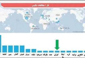 همه چیز درباره واکسنهای ایرانی کووید-۱۹/ واکسنهای ایرانی بر پایه کدام فناوریها تولید میشوند؟