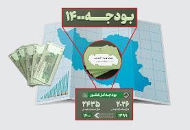 معاون سازمان برنامه: بودجه را سیاسی نکنید/ کمیسیون تلفیق وابستگی بودجه به نفت را بیشتر کرده