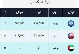 آخرین قیمت ارز، امروز ۲۹ دی ۹۹: دلار به ۲۱۷۹۰ تومان رسید
