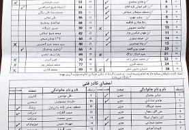 (عکس) منصوریان هنوز سرمربی تراکتور است!