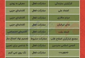 برنامه اصلاحطلبان برای انتخابات/ «مشارکت حداکثری» در ماراتن ۱۴۰۰