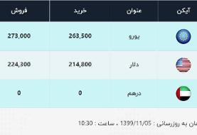 قیمت دلار، امروز ۵ بهمن ۹۹