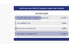 دو پرسپولیسی بهترین مدافعان لیگ قهرمانان آسیا ۲۰۲۰ شدند/عکس