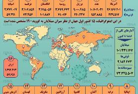 اینفوگرافیک   آمار کرونا در جهان تا ۹ بهمن   تعداد قربانیان کووید از ۲ میلیون نفر گذشت   آخرین ...