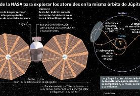 ناسا کاوشگر «لوسی» را برای بررسی سیارکهای مشتری به فضا پتاب کرد