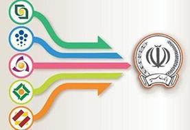 قطع درگاههای بانک سپه، حکمت ایرانیان و مهر اقتصاد سابق