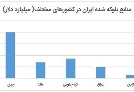 کدام کشورها بیشتر داراییهای ایران را مسدود کردند؟