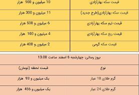 قیمت طلا و سکه، امروز ۶ اسفند ۹۹
