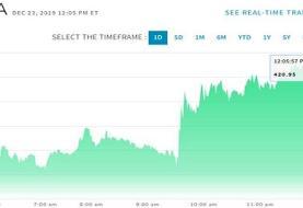 جنجال اقدام ثروتمندین فرد جهان در توییتر | زلزله در بازار بیتکوین