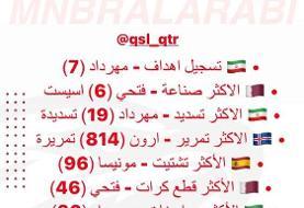 عملکرد خیره کننده مهرداد محمدی در العربی /عکس