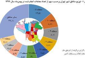 متوسط قیمت هر متر خانه در تهران ۲۸ میلیون تومان