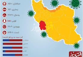 طغیان دوباره کرونا در ایران