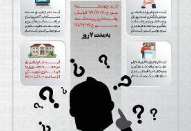 اینفوگرافیک | داوطلبان انتخابات شوراها شهر چگونه ثبت نام کنند؟