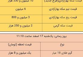 قیمت سکه و طلا، امروز ۱۷ اسفند ۹۹
