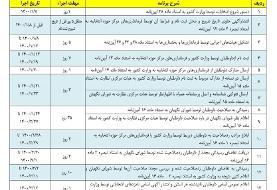 جدول زمان بندی انتخابات میان دورهای مجلس خبرگان رهبری