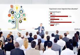 سخنرانی آموزشی مؤثر؛ تمام نکاتی که باید بدانید