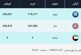 قیمت دلار در صرافی ملی یکشنبه ۲۹ فروردین ۱۴۰۰