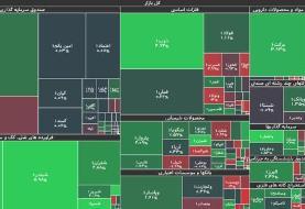 جزئیات شاخص و معاملات بورس امروز چهارشنبه ۲۲ اردیبهشت ۱۴۰۰