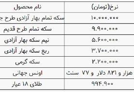قیمت طلا و سکه، امروز ۲۴ اردیبهشت ۱۴۰۰ / سکه ۱۰ میلیون تومان شد