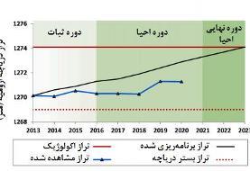 تحقیق ایرانوآمریکا از دریاچه ارومیه/وضعیت حساس است، امکان ایجاد دوباره کانونهای گردوخاک