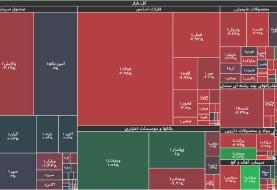 جزئیات شاخص و معاملات بورس امروز دوشنبه ۱۳ اردیبهشت ۱۴۰۰