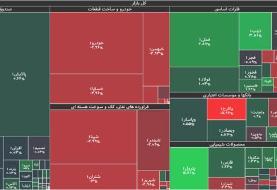 جزئیات شاخص و معاملات امروز دوشنبه ۲۰ اردیبهشت ۱۴۰۰