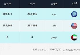 قیمت دلار، امروز ۲۰ خرداد ۱۴۰۰