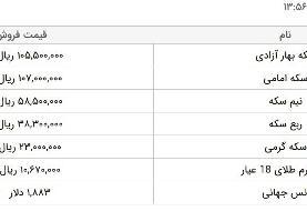 قیمت طلا و سکه، امروز ۲۰ خرداد ۱۴۰۰