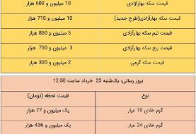 قیمت طلا و سکه، امروز ۲۳ خرداد ۱۴۰۰