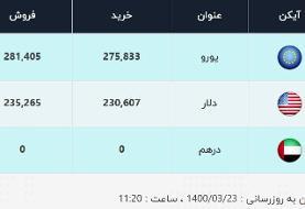 قیمت دلار، امروز ۲۳ خرداد ۱۴۰۰