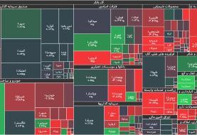 جزئیات شاخص و معاملات بورس امروز یکشنبه ۲۳ خرداد ۱۴۰۰