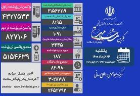 جدیدترین آمار کرونا در ایران اعلام شد