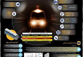 کارنامه ۴ سال مدیریت شهر زیرزمینی تهران | نگاهی به توسعه متروی پایتخت در سالهای تحریم و کرونا