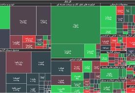 جزئیات شاخص و معاملات بورس امروز چهارشنبه ۲۶ خرداد ۱۴۰۰