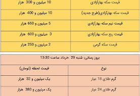 قیمت طلا و سکه، امروز ۲۹ خرداد ۱۴۰۰