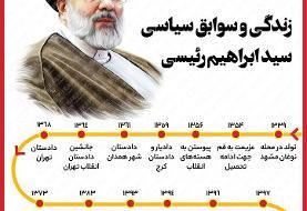 اولین اقدام آمریکا و اروپا درباره ابراهیم رئیسی چیست؟ | هشتمین رئیس جمهور ایران را بیشتر بشناسید