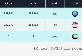 قیمت دلار، امروز ۲۹ خرداد ۱۴۰۰