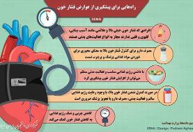 اینفوگرافیک / راه&#۸۲۰۴;هایی برای پیشگیری از عوارض فشار خون